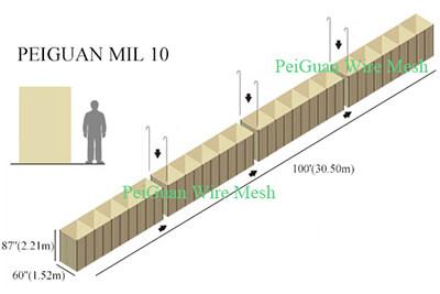 Hesco Bastion Barrier MIL10